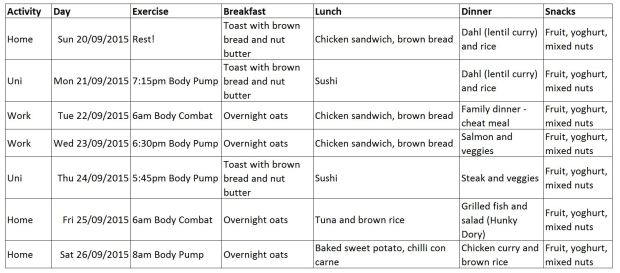 Exercise and Food Plan